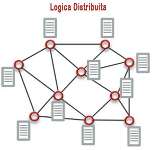 logica-distribuita